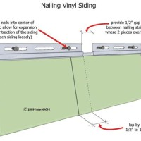 What Size Nails For Vinyl Siding